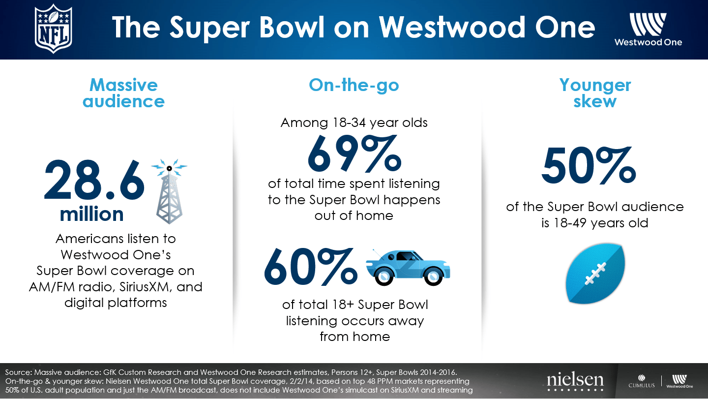 a study of the effectiveness of a product if advertised during the super bowl Super bowl 2018 commercials: here's how you can watch these leaked tv ads  it's no surprise that advertising during the super bowl has become somewhat of a competition on its own, since so many .